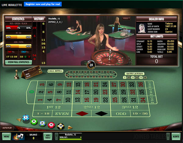 Go Wild Casino Live Dealers